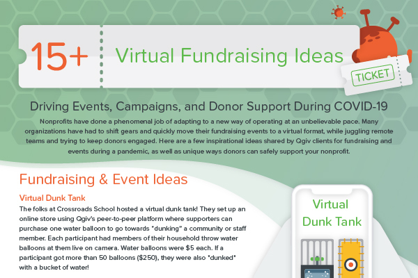 2020-graphic-virtualfundraisingideas-preview-600x400
